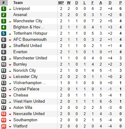 Mất điểm trước Bầy cáo, Chelsea của Lampard vẫn lạc bước giữa bài toán khó - Ảnh 3.
