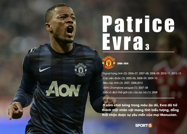 Chuyện lúc 0h: Patrice Evra nghỉ hưu và sự kết thúc của thời đại MU - Ảnh 1.