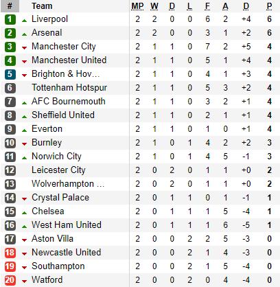 Pogba đá hỏng penalty, Man United đánh rơi chiến thắng trước Bầy sói - Ảnh 5.