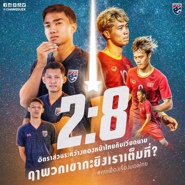 Fanpage tuyển Thái Lan tuyên bố bắn hạ tuyển Việt Nam nhưng sai ngay từ chi tiết đầu tiên vì cả tin - Ảnh 1.