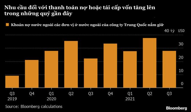 Không được đưa vào số liệu chính thức, khoản nợ vô hình này ngày càng lớn khiến các công ty Trung Quốc có thể điêu đứng vì vỡ nợ! - Ảnh 1.