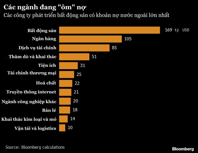 Không được đưa vào số liệu chính thức, khoản nợ vô hình này ngày càng lớn khiến các công ty Trung Quốc có thể điêu đứng vì vỡ nợ! - Ảnh 3.