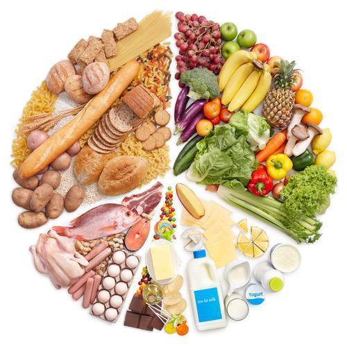 Mỗi ngày ăn bao nhiêu đường là đủ: Đáp án của WHO giúp nhiều người biết mình ăn thừa đường - Ảnh 2.