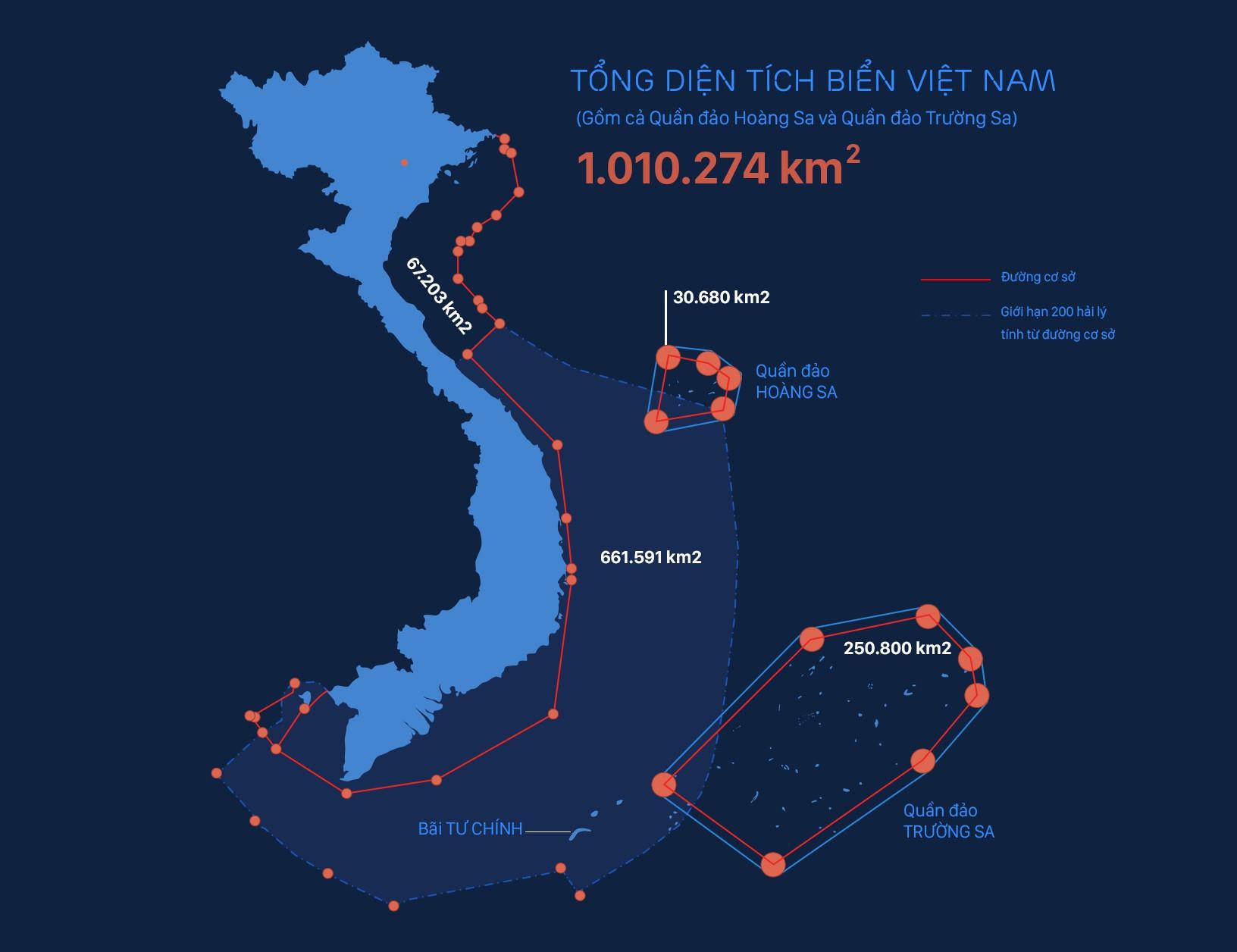 Xâm phạm vùng biển Việt Nam, Trung Quốc đang mang tư duy bành trướng lục địa ra biển - Ảnh 6.
