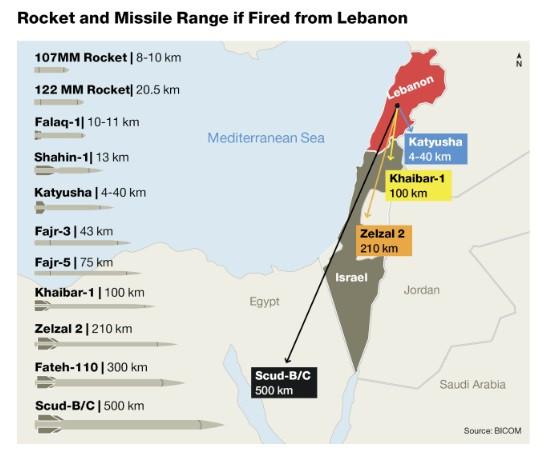 Iran-Hezbollah: Mỹ-Israel hãy chọn về thời đồ đá trong nửa giờ hay chiến tranh bóng tối? - Ảnh 4.