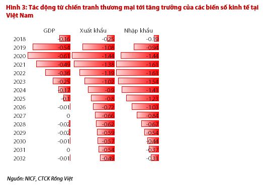 Hàng loạt NHTW châu Á mạnh tay cắt giảm lãi suất, Việt Nam nên làm gì lúc này? - Ảnh 2.