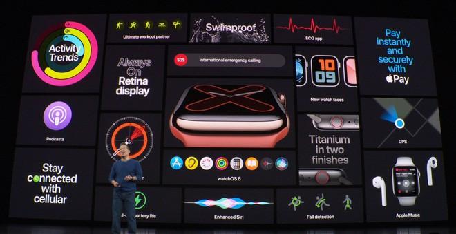 Apple công bố Apple Watch Series 5: Màn hình always-on, thêm la bàn, lựa chọn vỏ ngoài bằng titan, giá 399 USD - Ảnh 4.