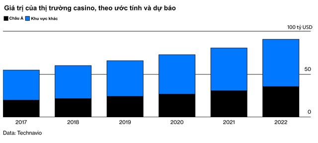 Sau kinh tế giảm tốc và căng thẳng thương mại với Mỹ, Trung Quốc chật vật với cơn đau đầu mới: Đánh bạc online - Ảnh 1.