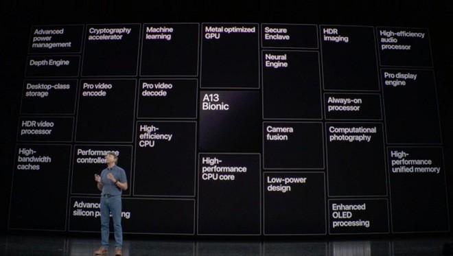 Đằng sau tên gọi Pro của những chiếc iPhone mới là cơ hội trong mơ dành cho Samsung, Google và OPPO - Ảnh 2.
