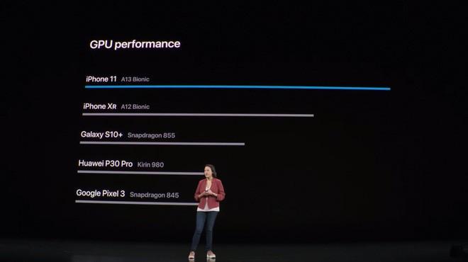 Bao lâu nay Samsung hay Huawei khiêu chiến Apple đều bỏ qua, tại sao nay lại lôi nhà Android ra cà khịa trong sự kiện iPhone 11? - Ảnh 1.