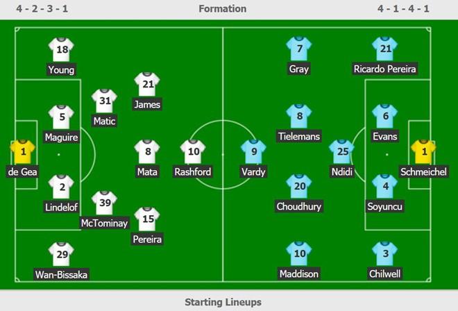 Rashford lập công, Man United thót tim nhọc nhằn vượt qua cựu vương Premier League - Ảnh 3.