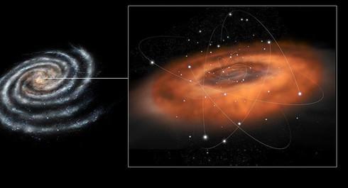 Hố đen siêu lớn ở trung tâm dải ngân hà bắt đầu nuốt mọi thứ - Ảnh 1.