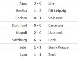 Liverpool, Chelsea đồng loạt thua sốc; Barca chết hụt trong ngày Messi trở lại - Ảnh 4.