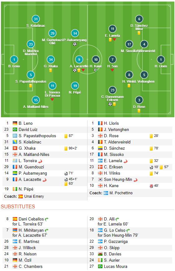 Nổ pháo rợp trời, Arsenal hút chết trong trận derby căng như dây đàn - Ảnh 12.