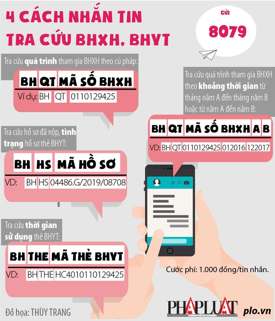 Bốn cách nhắn tin tra cứu BHXH, BHYT - Ảnh 1.
