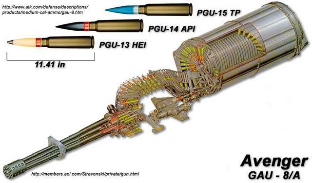 35 triệu viên đạn sát thủ của Lợn lòi A-10 ra bãi phế liệu: Lấy gì săn tăng Nga-Trung? - Ảnh 6.