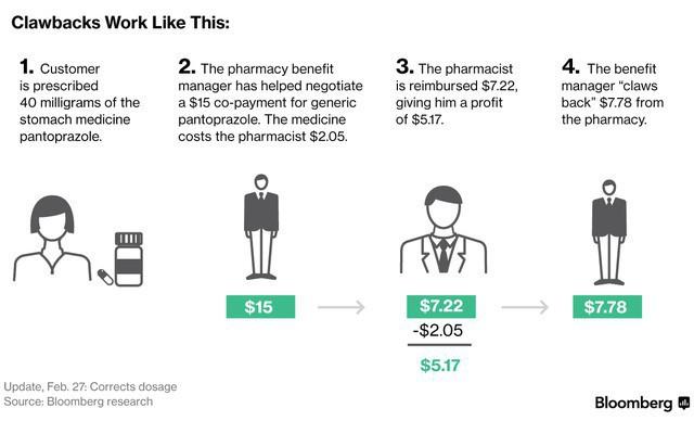 Hãng dược và những bệnh nhân ung thư: Bí ẩn đằng sau những hộp thuốc nghìn USD  - Ảnh 7.