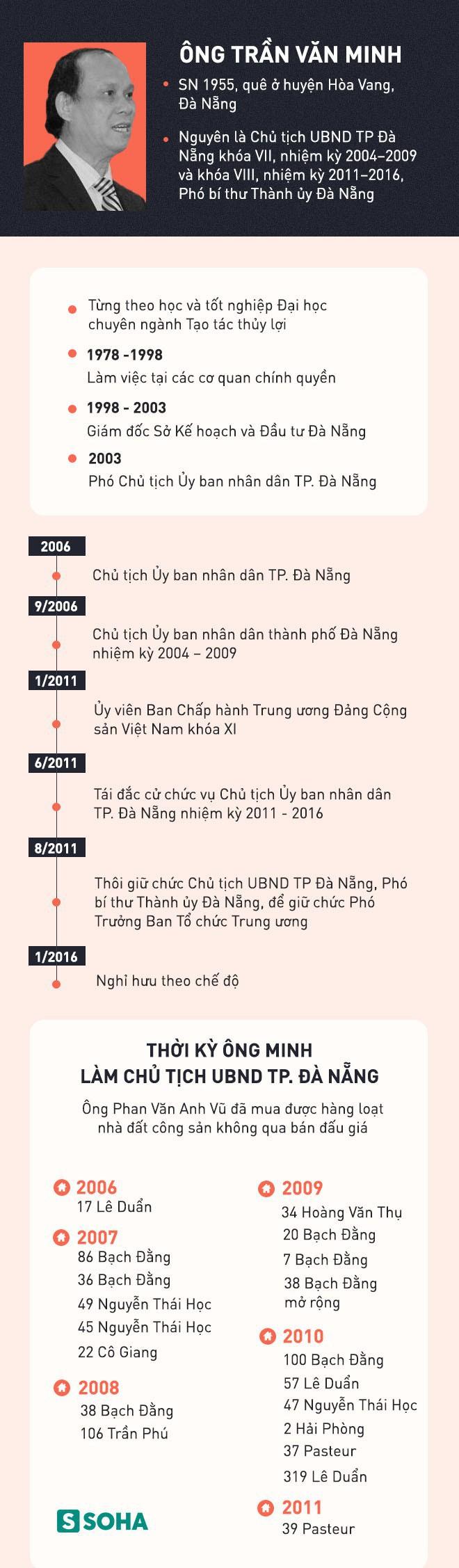 Khám nhà cựu Chủ tịch Đà Nẵng Trần Văn Minh, công an phát hiện 5 khẩu súng, 18 viên đạn - Ảnh 3.