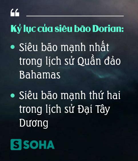 Bi kịch lịch sử từ siêu bão Dorian: Vì sao bão ngày càng hung dữ và bất thường hơn? - Ảnh 4.