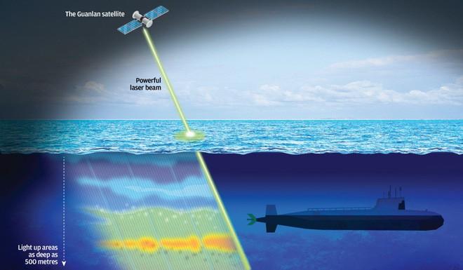 Trung Quốc tổng hợp được loại tinh thể mới, tạo ra tia laser mạnh gấp 13 lần công nghệ cũ - Ảnh 1.