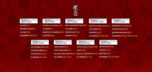 Những sự kiện không thể bỏ lỡ của bóng đá Việt Nam năm 2020: Chờ tấm vé đắt đỏ tới thử thách cực đại mang tên Olympic và World Cup - Ảnh 8.