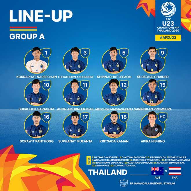 """Hai lần """"chết đứng"""", U23 Thái Lan để thua ngược trong muôn vàn cay đắng - Ảnh 3."""