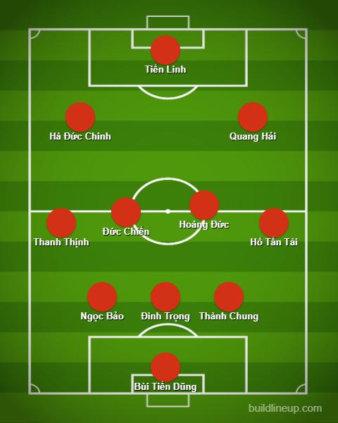 Dự đoán đội hình U23 Việt Nam đấu U23 Jordan: HLV Park Hang-seo chơi tất tay - Ảnh 3.
