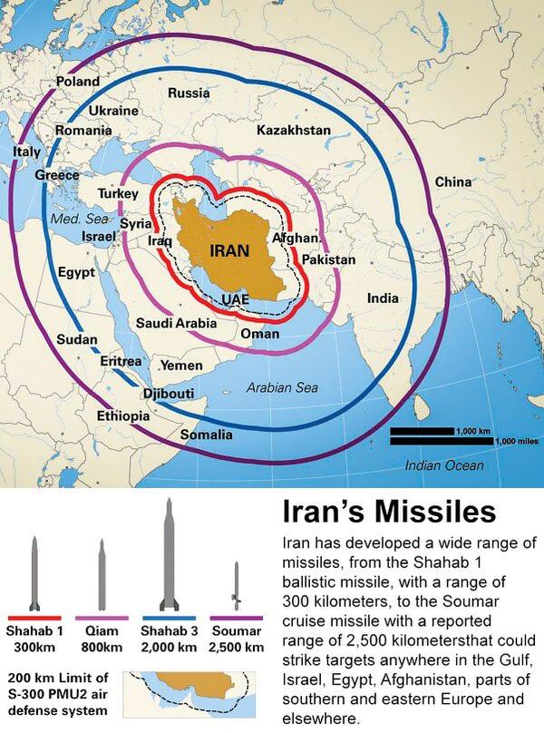 Bỏ quên 6.000 lính trước tên lửa Iran, phòng không Mỹ suýt tự đào hố chôn mình? - Ảnh 4.