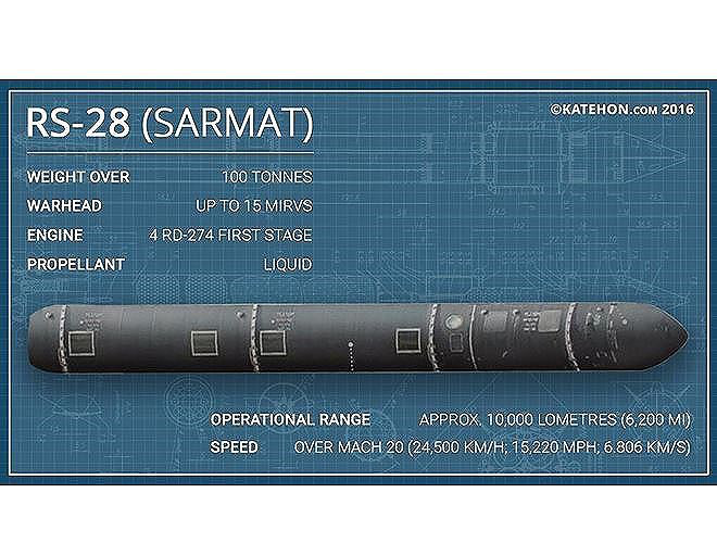 Báo Nga: ICBM Sarmat chỉ là món đồ chơi khi đặt cạnh Satan từ thời Liên Xô - ảnh 6
