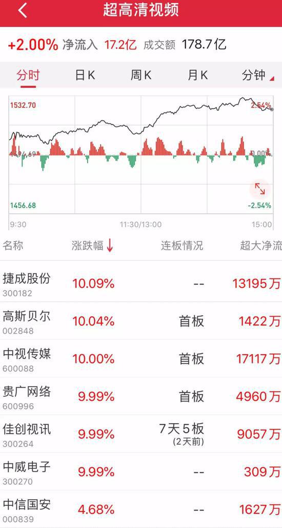 Trung Quốc: Công bố ứng dụng công nghệ mới trong đêm Gala mừng Xuân làm cổ phiếu tăng mạnh - Ảnh 1.