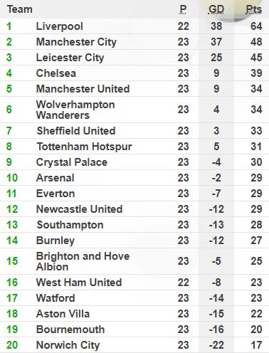 Đập tan vua lì đòn Man United, Liverpool khiến cả Premier League phải cúi đầu - Ảnh 4.