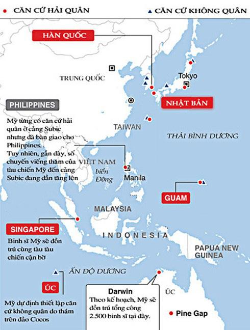 Mỹ sẽ phát triển lực lượng mới triệt tiêu sức mạnh Nga và Trung Quốc ở châu Á - Ảnh 2.