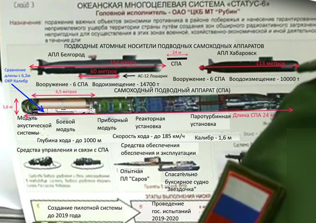 Nga chơi chiêu cũ – vô tình để lộ tàu ngầm bí mật: Lời đáp trả cực gắt dành cho HQ Mỹ - Ảnh 2.