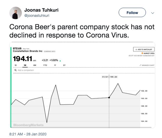 Hãng bia Mexico nổi tiếng bất ngờ nhờ dịch viêm phổi Corona - Ảnh 3.