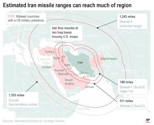 Iran dọa Mỹ bằng tên lửa mang 10 đầu đạn hạt nhân, đương lượng nổ 4,2 MT - Ảnh 15.