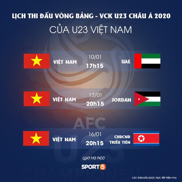 Đối thủ ở trận ra quân của U23 Việt Nam tự tin đánh bại thầy trò Park Hang-seo bằng thứ vũ khí này - Ảnh 3.
