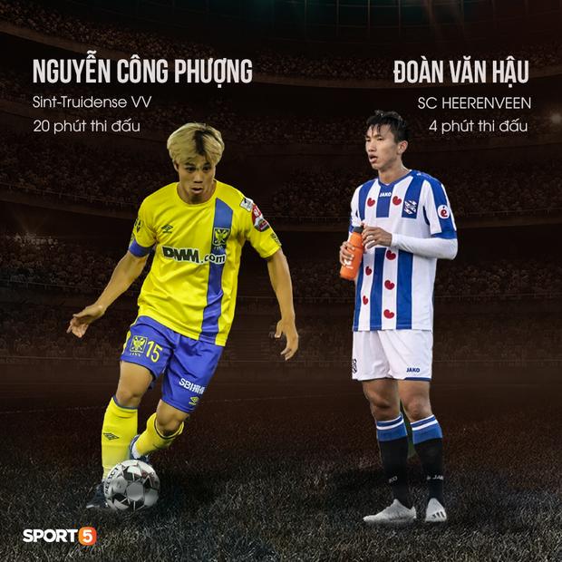 Nỗi lo Công Phượng và Văn Hậu, dịch bệnh Covid-19 cùng những vấn đề khiến HLV Park Hang-seo sầu não trước thềm vòng loại World Cup 2022 - Ảnh 1.