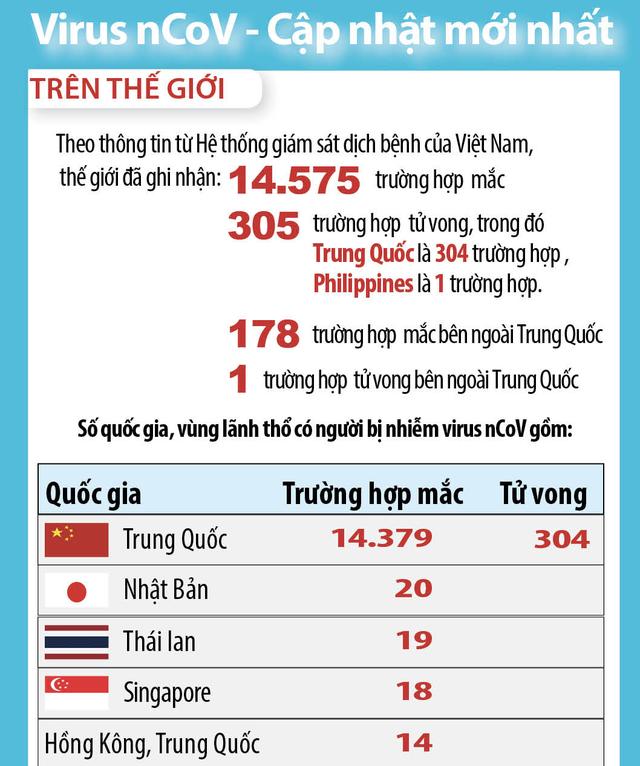 Công ty Dệt kim Đông Xuân: Có thể mở rộng quy mô sản xuất khẩu trang gấp 6 lần trước nhu cầu cấp thiết của thị trường trước dịch cúm do virus Corona - Ảnh 3.