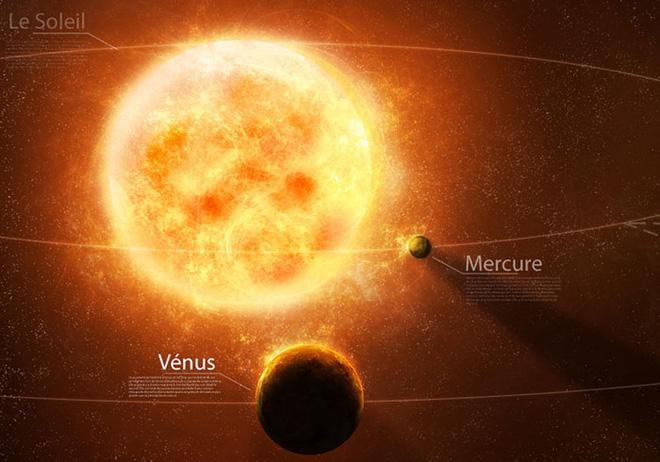 Khoảng 6 tỷ năm nữa, ánh sáng toát ra từ Mặt Trời đang chết sẽ thiêu rụi vành đai tiểu hành tinh - Ảnh 3.