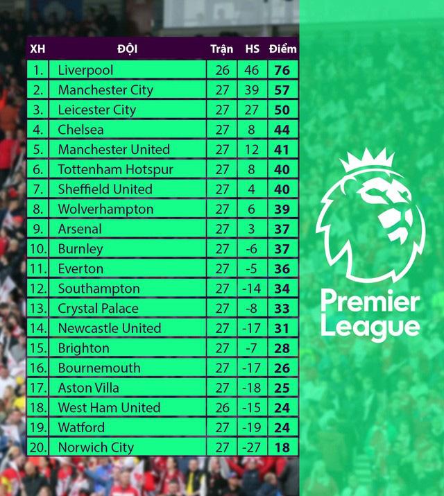Arsenal 3-2 Everton: Lấy công bù thủ, chiến thắng nghẹt thở! - Ảnh 8.
