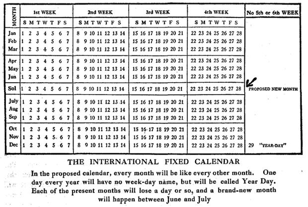 Nhân ngày nhuận, giải thích lý do năm nhuận tồn tại và tầm quan trọng có một không hai của nó - Ảnh 3.