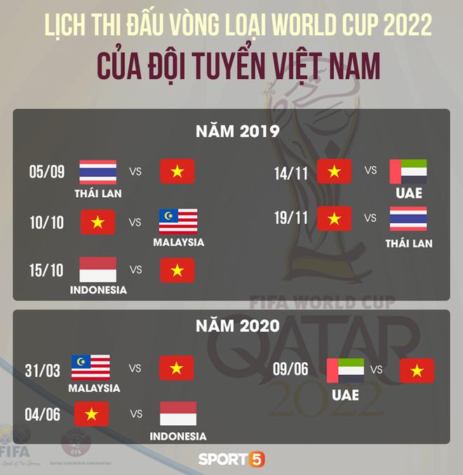Sau Malaysia, đến lượt UAE nhập tịch khẩn cấp cầu thủ châu Mỹ với hy vọng lật đổ Việt Nam tại vòng loại World Cup 2020 - Ảnh 2.