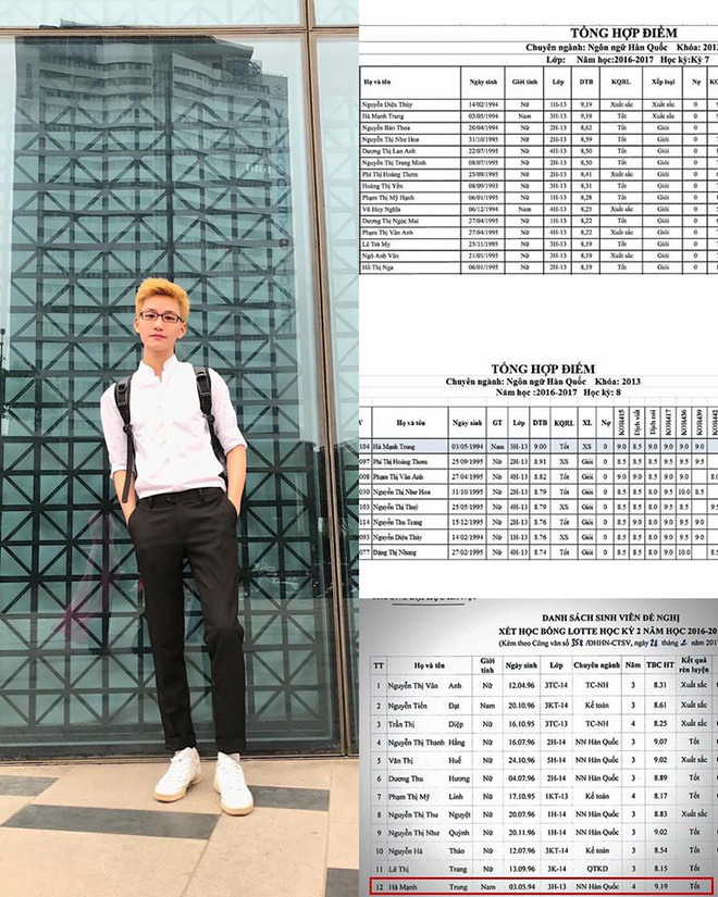 Thầy giáo soái ca gây sốt với bảng thành tích 10 năm: Thủ khoa ĐH, 11 lần nhận học bổng, mua nhà Vinhomes 4 tỷ, làm chủ 4 Trung tâm Tiếng Hàn - Ảnh 9.