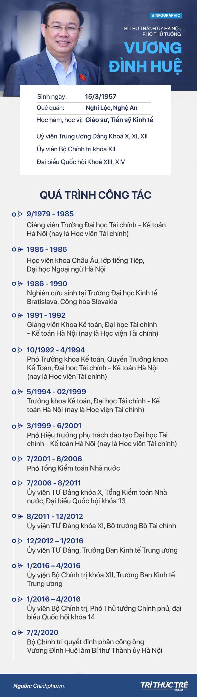 Chân dung tân Bí thư Hà Nội Vương Đình Huệ - Ảnh 1.