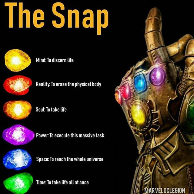 Nghe fan Marvel lý giải vai trò của từng viên đá vô cực khi Thanos thực hiện cú búng tay xóa sổ nửa dân số vũ trụ - Ảnh 2.