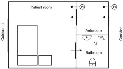 Giải ngố: Phòng áp lực âm để cách ly bệnh nhân Covid-19 là gì? - Ảnh 6.