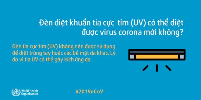 [Infographic] 13 tin đồn sai sự thật về virus corona: WHO giải thích tại sao chúng đều phản khoa học - Ảnh 2.
