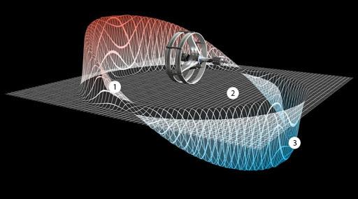 Các nhà khoa học ngày một hứng thú với động cơ warp, thứ công nghệ bóp méo không gian cho phép ta du hành với tốc độ ánh sáng - Ảnh 2.