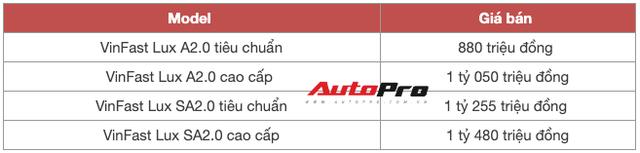 Khách Việt om hàng rồi rao bán lô xe VinFast Lux với giá rẻ hơn gần 400 triệu đồng, hứa hẹn sang tên trong 1 nốt nhạc - Ảnh 1.