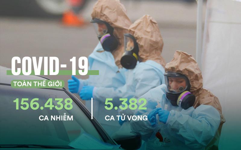 """Mỹ có thêm gần 600 ca nhiễm mới trong 24h; Italy vượt mốc 21.000 ca nhiễm, hệ thống y tế sắp """"tới giới hạn"""""""